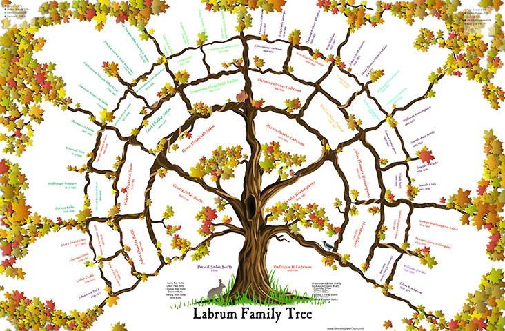 *New 6 Gen Tree Fall Maple Leaf 24x36