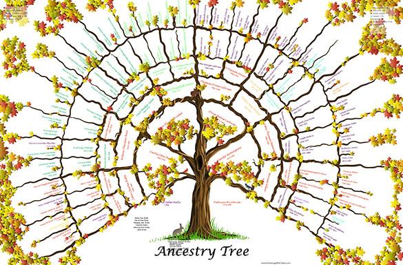 *Beta Testing, 7 Gen Picture Tree Fall Green Leaf 24x36